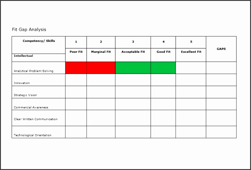 gap analysis template excel pdf