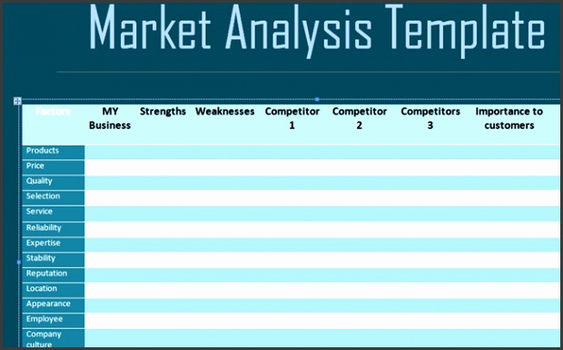 Format Marketing petitive analysis Template