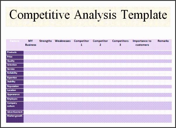 petitive Analysis Template