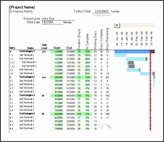 Excel Construction Timeline Template Format