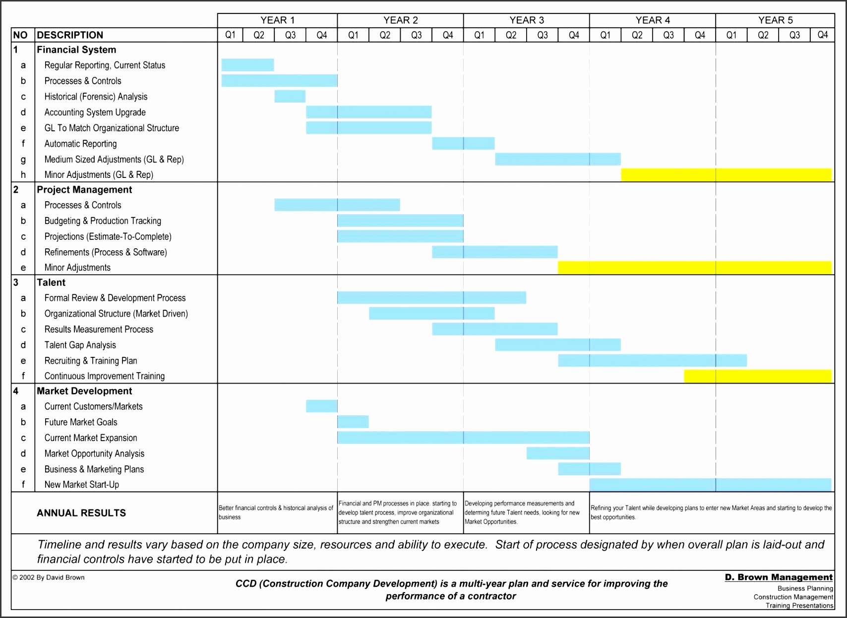 Spreadsheet Templates Construction Project Timeline Template Camp Water Diagram Excel Templates For Construction Project Management