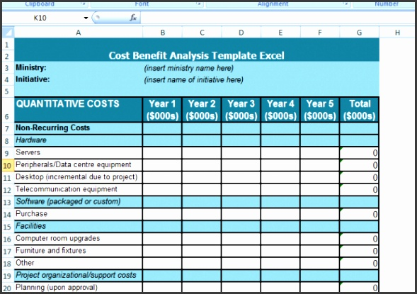 Cost benefit analysis template excel gallery Cost Benefit Analysis Template Excel Helpful graph Get Microsoft Templates
