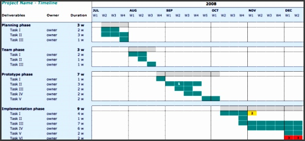 24 Google Docs Templates That Will Make Your Life Easier with Gantt Chart Google Docs Template