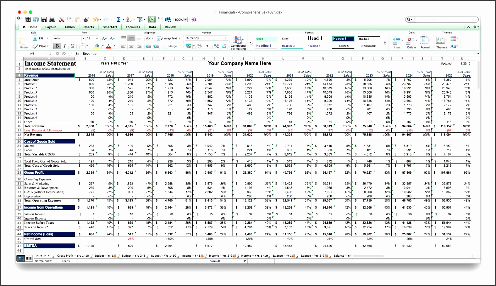 5year Financial Plan Free Template For Excel Business Plan