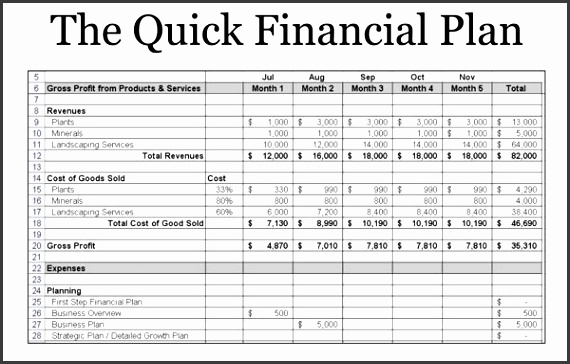 9 Financial Plan Templates