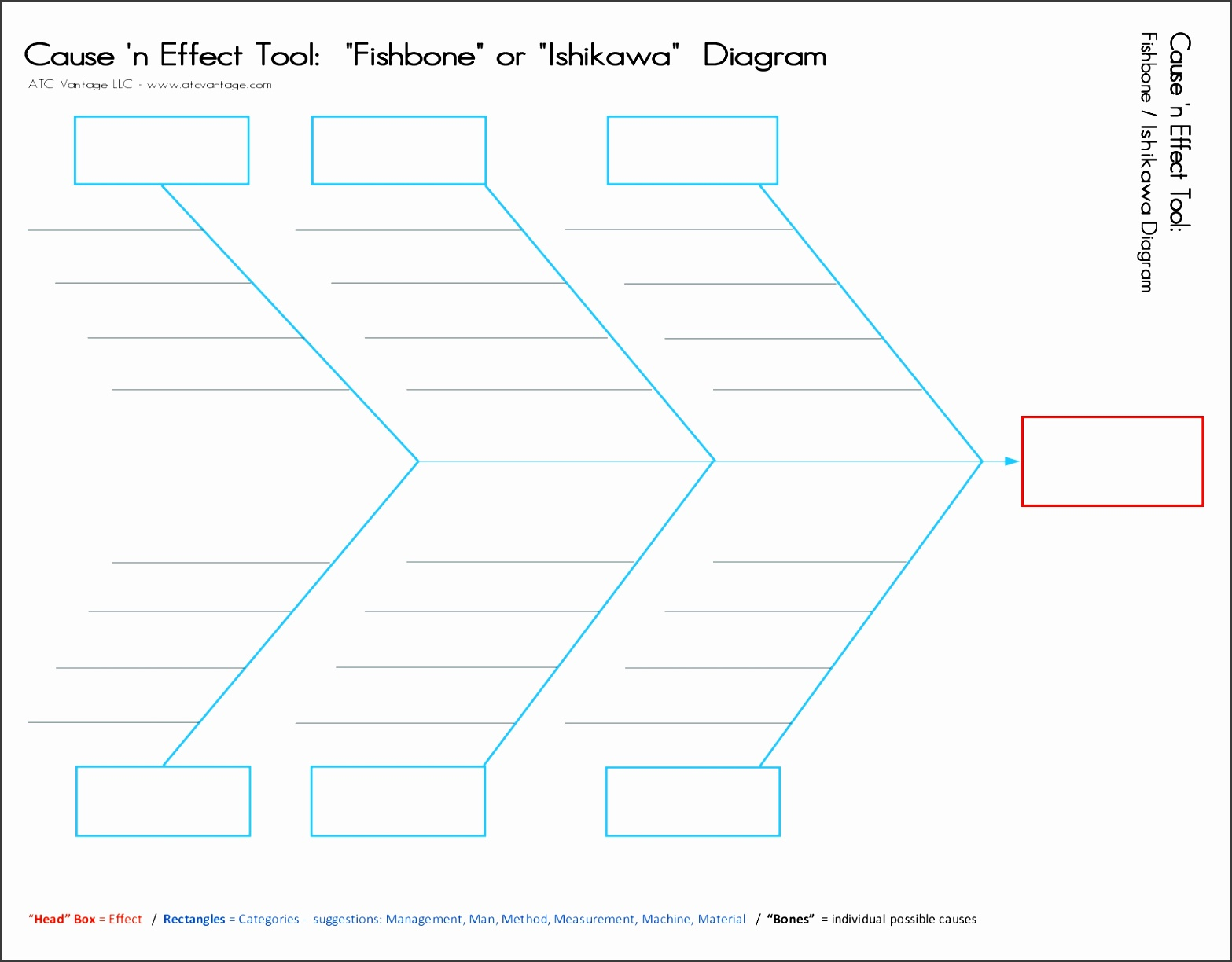 7 Fishbone Root Cause Analysis Template - Sampletemplatess