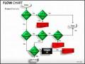 7 Flowchart Template