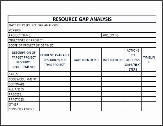Gap Analysis Template Analysis Template Excel Pdf with regard to