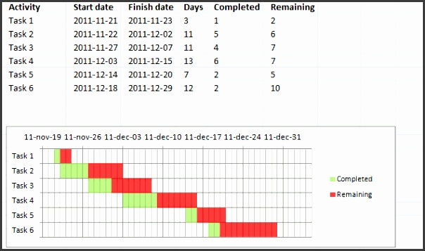 Advanced Gantt chart final1