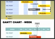 Gallery of Awesome Gantt Chart Template Powerpoint