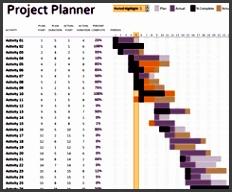 Excel Templates Gantt Chart