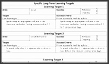 Individual Education Plan Template Sample