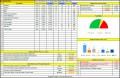 7  It Project Management Templates