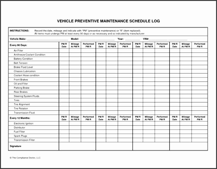 6 maintenance checklist template free