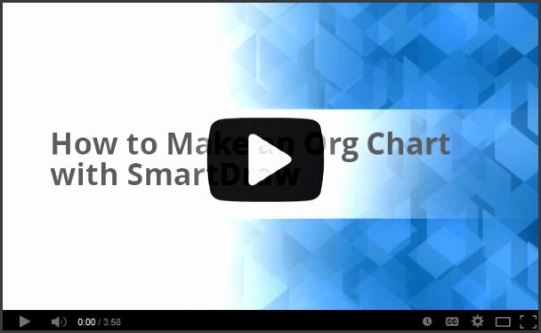 Org Chart Video