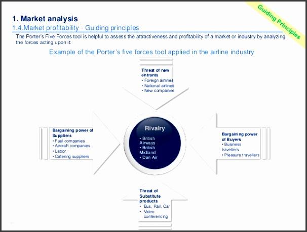 11 1111 1 Market analysis 1 4