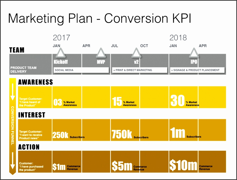 BDUK 3010 keynote marketing plan template 01 008