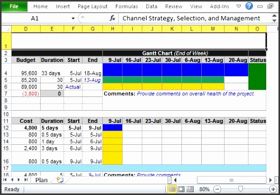 prehensive Channel Marketing Plan with a Gantt Chart