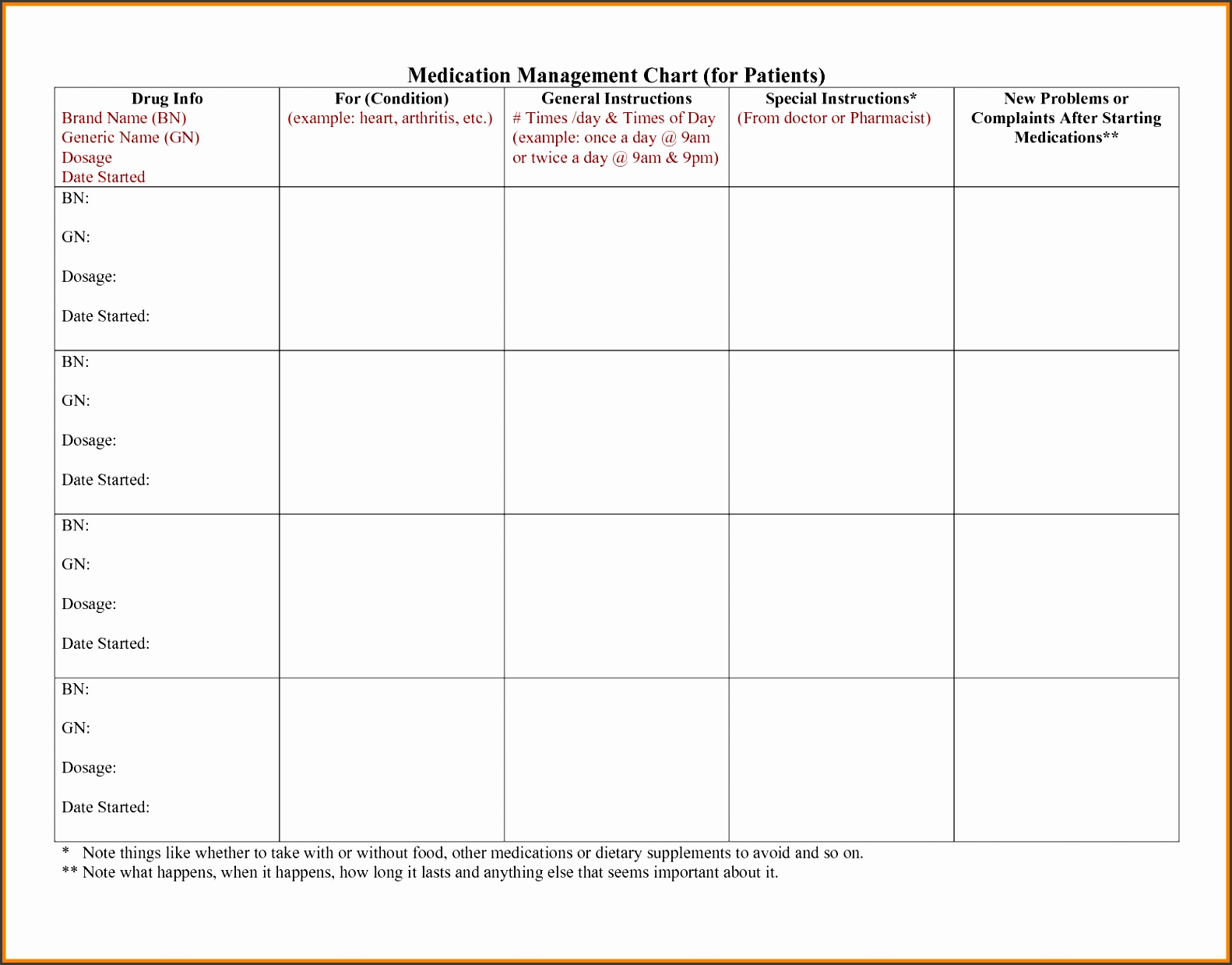 chart templatetient medication chart template
