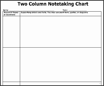 7 note taking templates sampletemplatess sampletemplatess for 3 column notes template