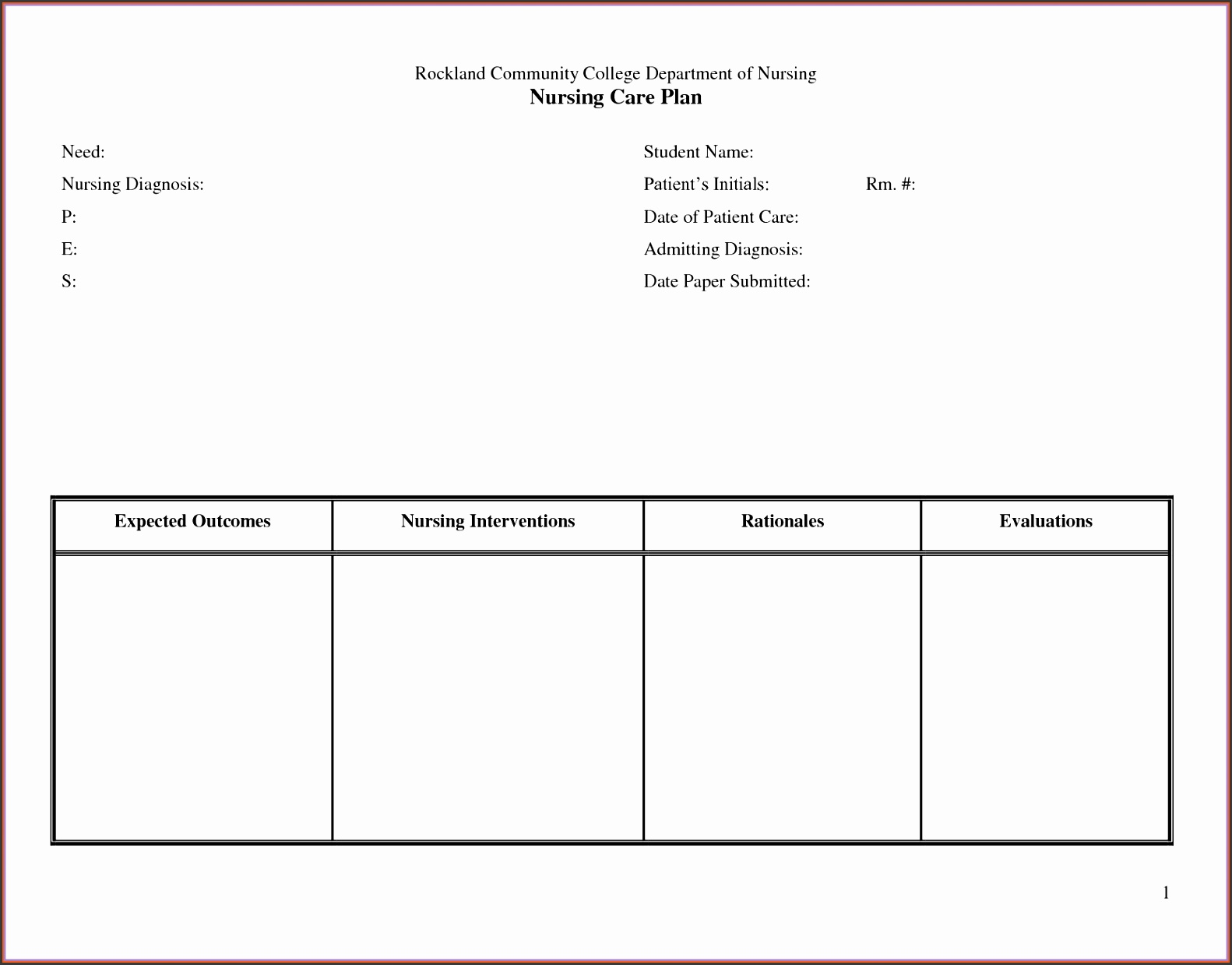 nursing care plan template nursing care plan template