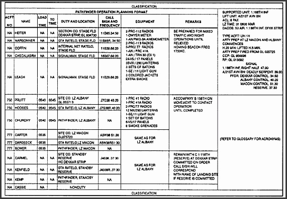 sample operating plan