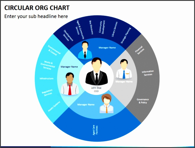 Circular ORG chart PPT cover slide Circular ORG chart PPT slide 1
