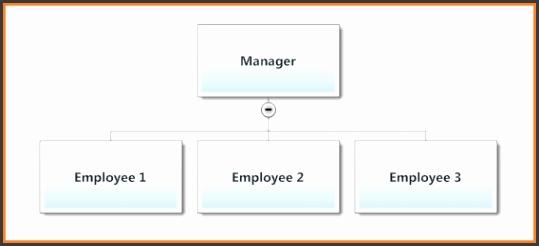 Organizational Chart Template Freeanizational Chart Template
