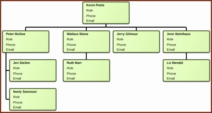 Organizational Chart Template Word Chart Example PNG