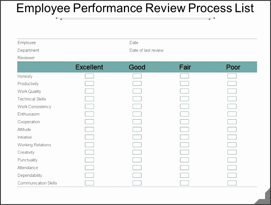 Load and Performance Test Plan template