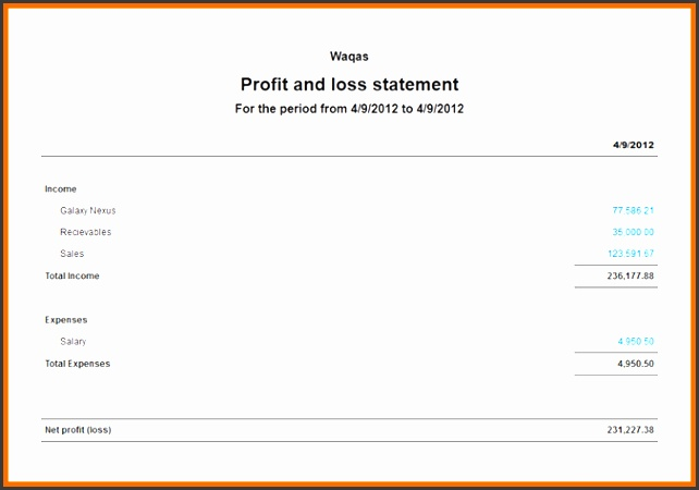 676469 doc66005100 profit and loss templates 10 profit and loss