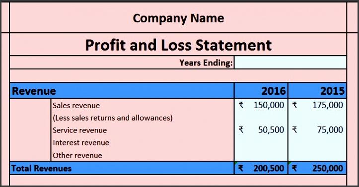 9 profit loss account format excel