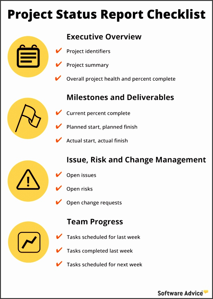 Plan Template Project Plan Checklist Project Plan Checklist