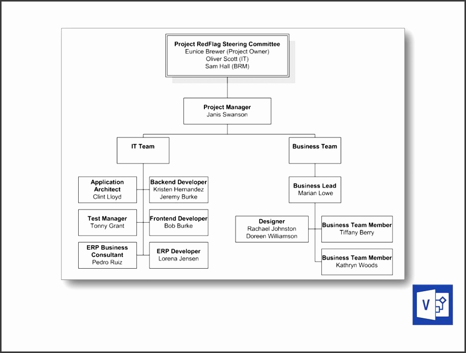 Simple Project Organization Chart Project Templates Guru