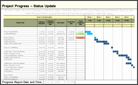 The template includes a copy and paste of this information from the Project Planning and Monitoring Tool which is also available here in the IT Downloads