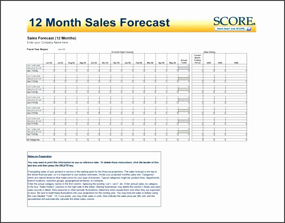 sales projection