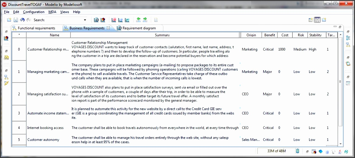 Requirements analysis spreadsheet editor