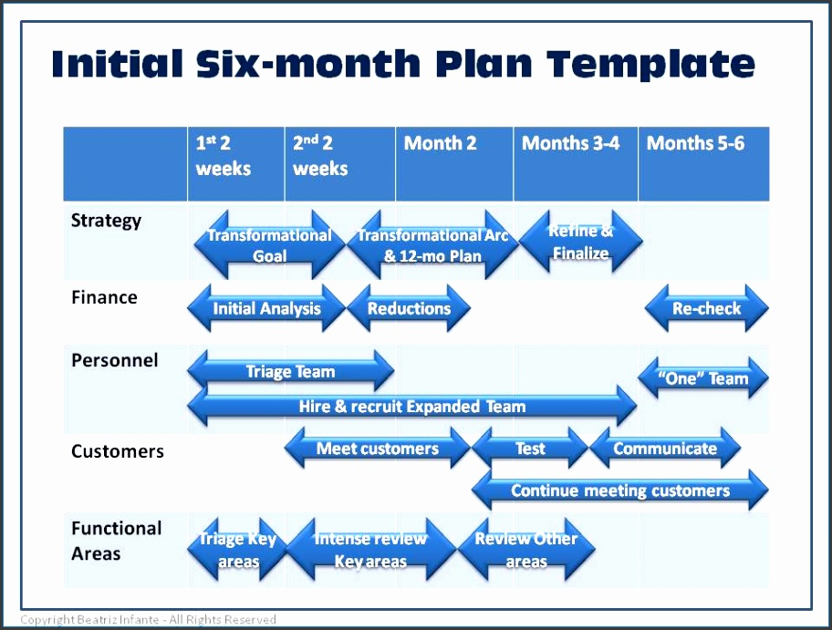 Six Months Plan Template