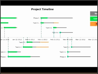 Timeline Template Microsoft Word Wwwimgkid The
