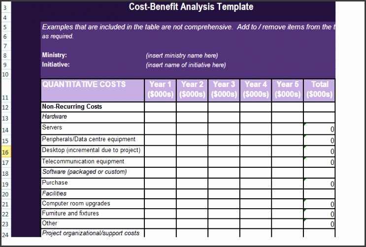 Cost Benefit Analysis Template Excel Quintessence Cost Benefit Analysis Template Excel Snap Simple Get