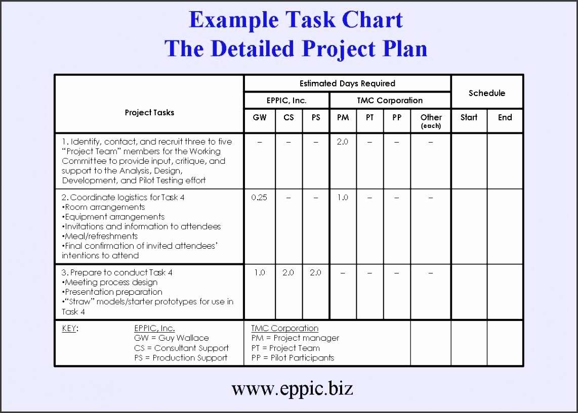 Simple Project Plan Template
