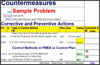 Root Cause Analysis template Countermeasures section