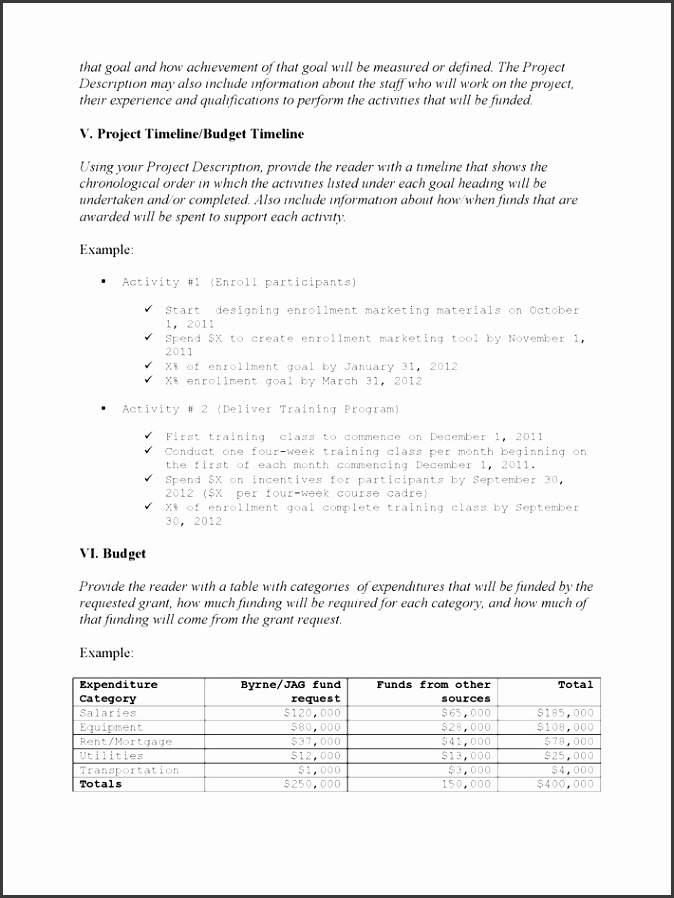 IT Support Service Level Agreement Templates