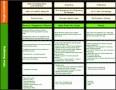 10  Strategic Communications Plan Template