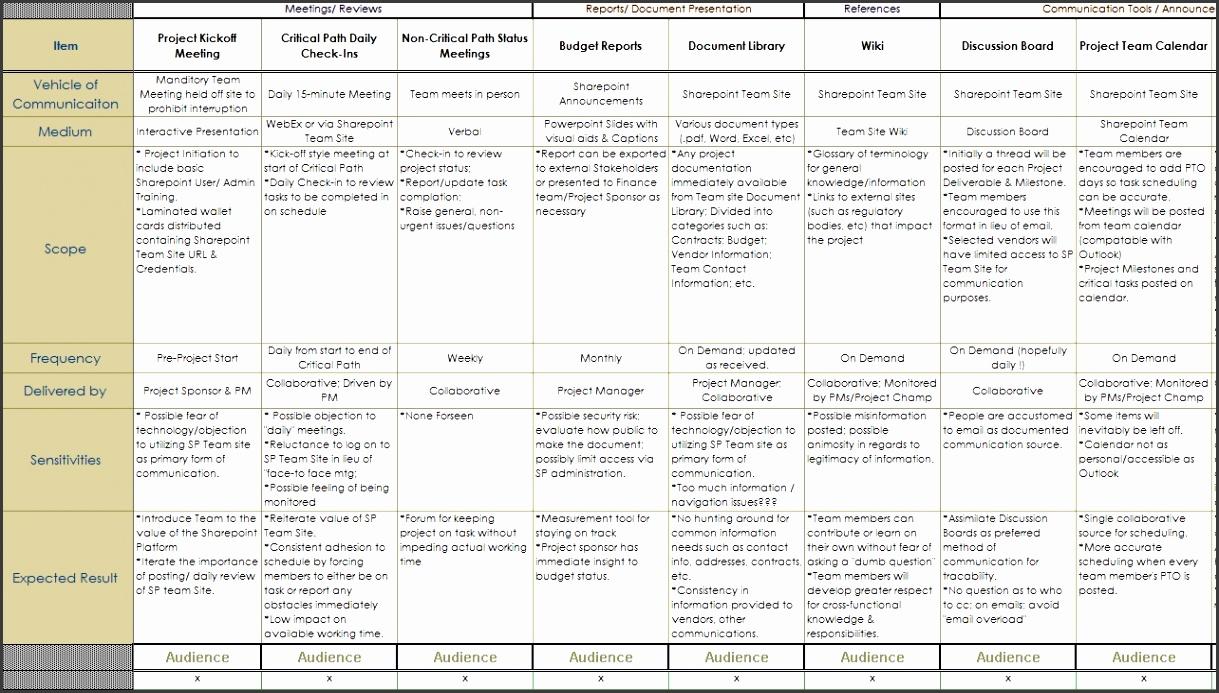 munication plan template 5ygbn9hb