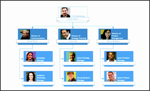 Build an organization chart from Excel data