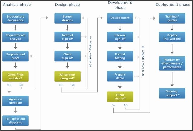Proposal Website Template Web Design Proposal Template