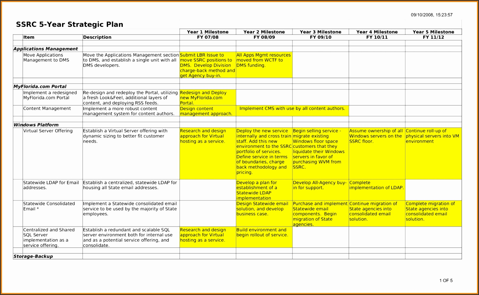 3 Year Business Plan Template Free