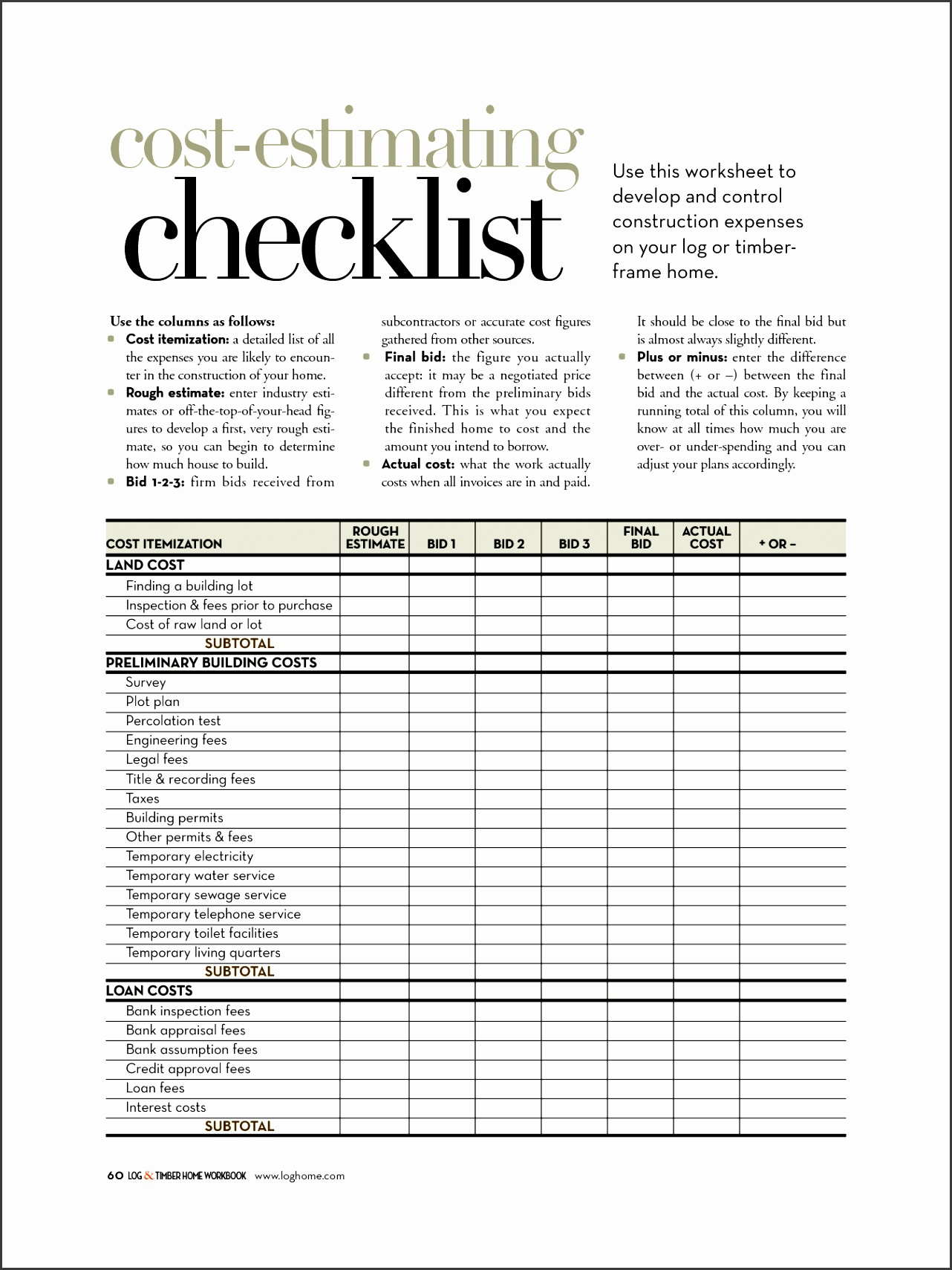 7 commercial cleaning checklist template for Commercial cleaning quote template