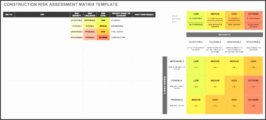 Construction Risk Assessment Matrix Template